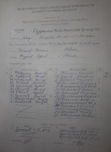 ТТТ - ФХНН-1