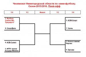Сетка плей-офф-итоговая
