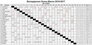 tablica-cherkashneva