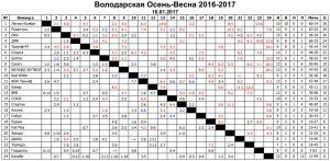 2017-01-16